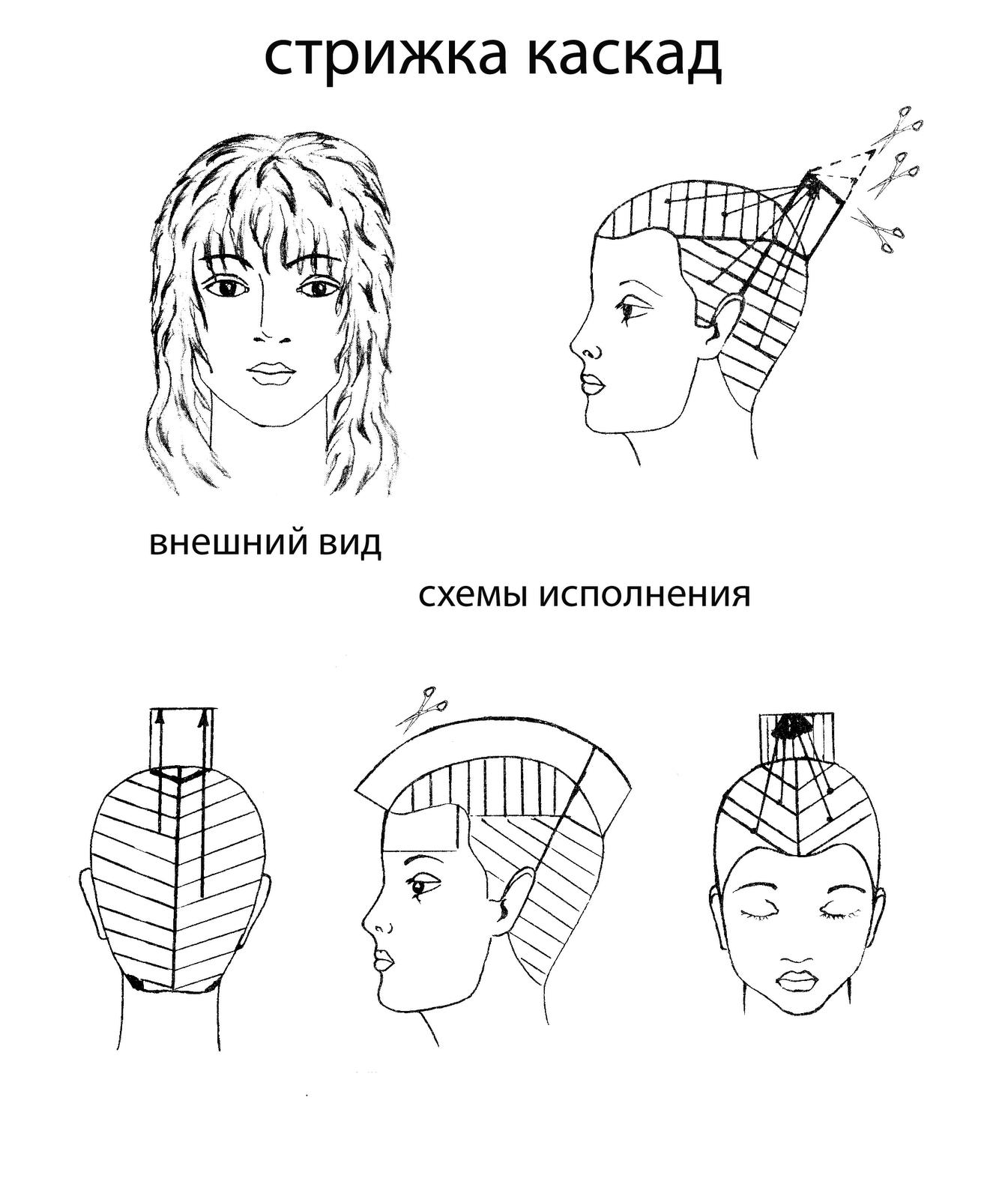 Схема стрижки каскад на длинные волосы без челки