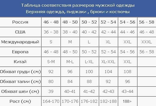 Размеры одежды китай таблица алиэкспресс на русском