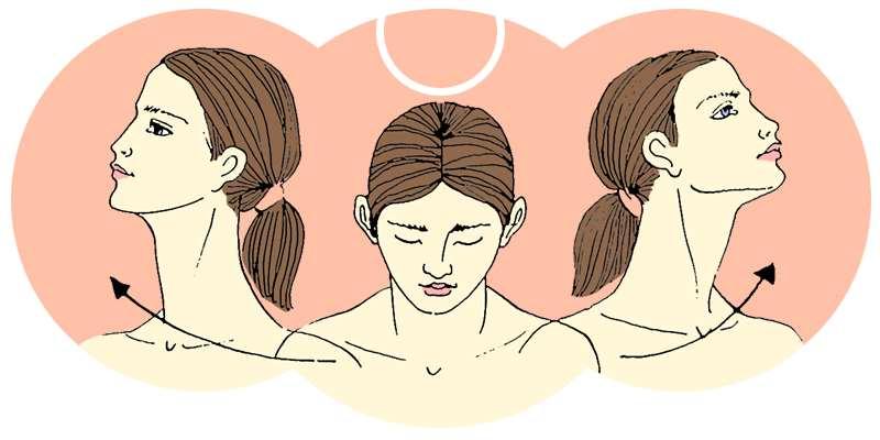 Картинки по запросу упражнения для шеи