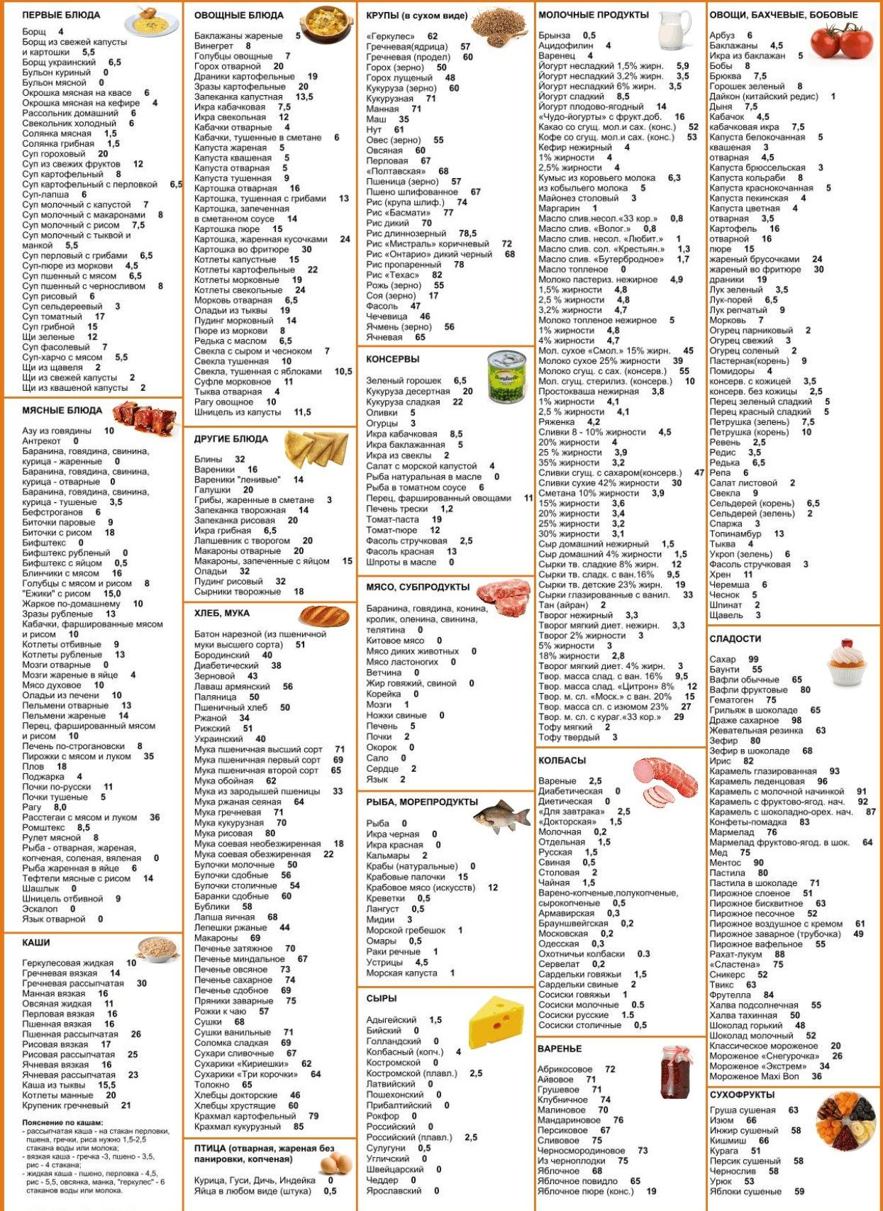 Кремлевская диета рецепты блюд и меню на каждый день.